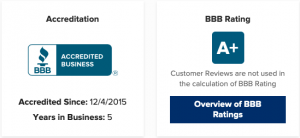 is ohmconnect legit? A+ rating in BBB