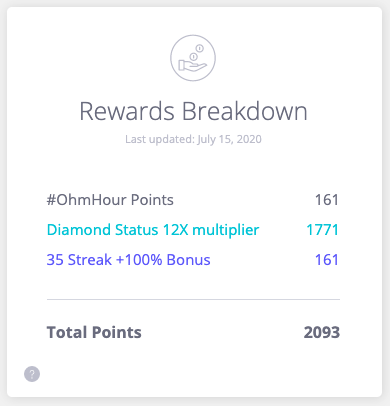 ohmconnect points to dollar